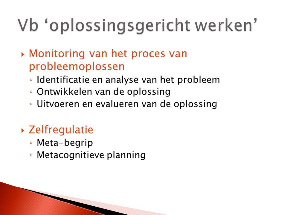  Monitoring van het proces van probleemoplossen ◦ Identificatie en analyse van het probleem ◦ Ontwikkelen van de oplossing ◦ Uitvoeren en evalueren van de oplossing  Zelfregulatie ◦ Meta-begrip ◦ Metacognitieve planning