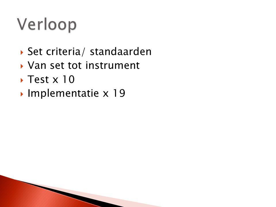  Set criteria/ standaarden  Van set tot instrument  Test x 10  Implementatie x 19