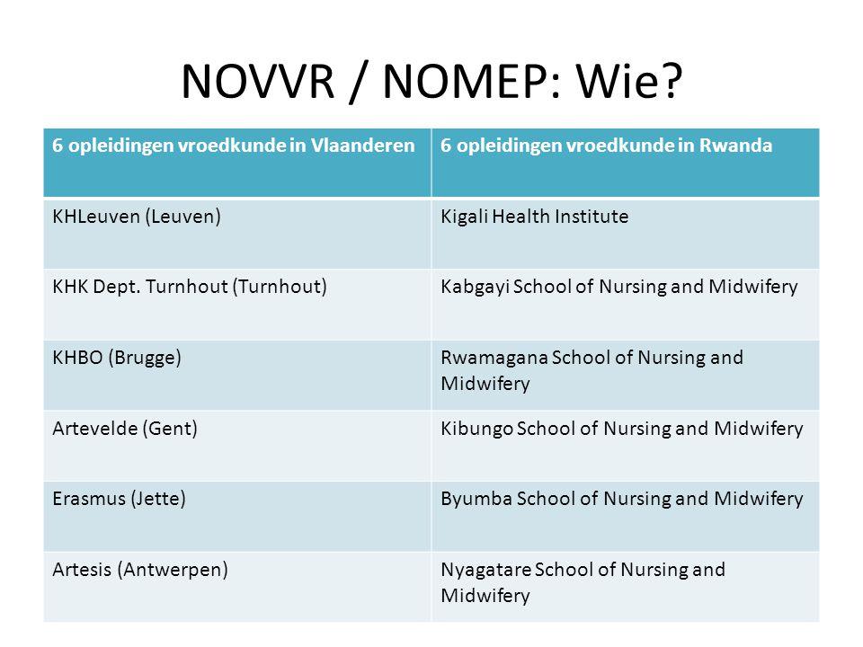 NOVVR / NOMEP: Wie? 6 opleidingen vroedkunde in Vlaanderen6 opleidingen vroedkunde in Rwanda KHLeuven (Leuven)Kigali Health Institute KHK Dept. Turnho