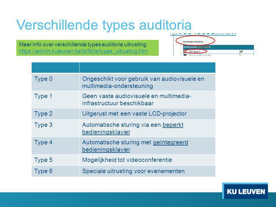 Verschillende types auditoria Meer info over verschillende types auditoria uitrusting: https://admin.kuleuven.be/td/fd/le/types_uitrusting.htm Type 0Ongeschikt voor gebruik van audiovisuele en multimedia-ondersteuning Type 1Geen vaste audiovisuele en multimedia- infrastructuur beschikbaar Type 2Uitgerust met een vaste LCD-projector Type 3Automatische sturing via een beperkt bedieningsklavier Type 4Automatische sturing met geïntegreerd bedieningsklavier Type 5Mogelijkheid tot videoconferentie Type 6Speciale uitrusting voor evenementen