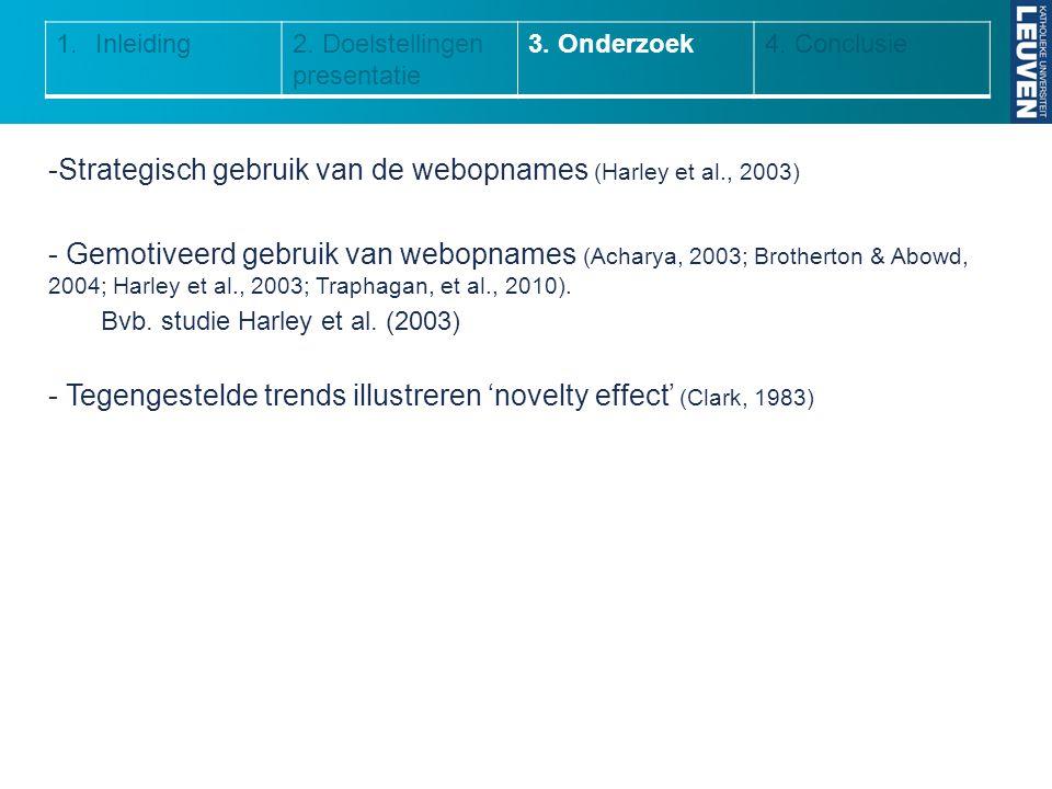 1.Inleiding2. Doelstellingen presentatie 3. Onderzoek4. Conclusie -Strategisch gebruik van de webopnames (Harley et al., 2003) - Gemotiveerd gebruik v