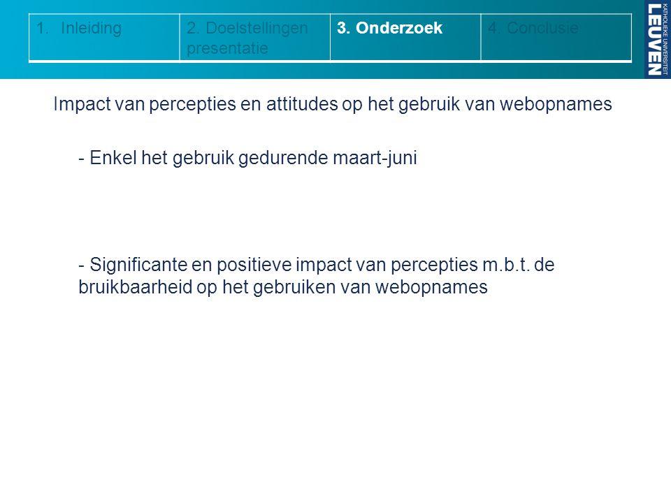 Impact van percepties en attitudes op het gebruik van webopnames - Enkel het gebruik gedurende maart-juni - Significante en positieve impact van perce