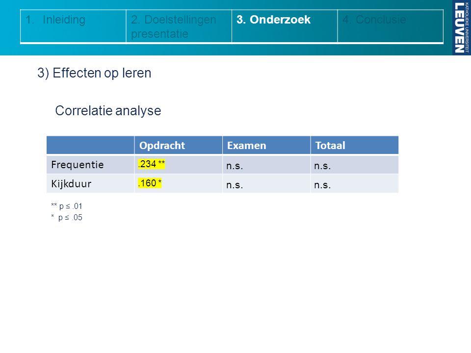 3) Effecten op leren Correlatie analyse 1.Inleiding2. Doelstellingen presentatie 3. Onderzoek4. Conclusie OpdrachtExamenTotaal Frequentie.234 ** n.s.