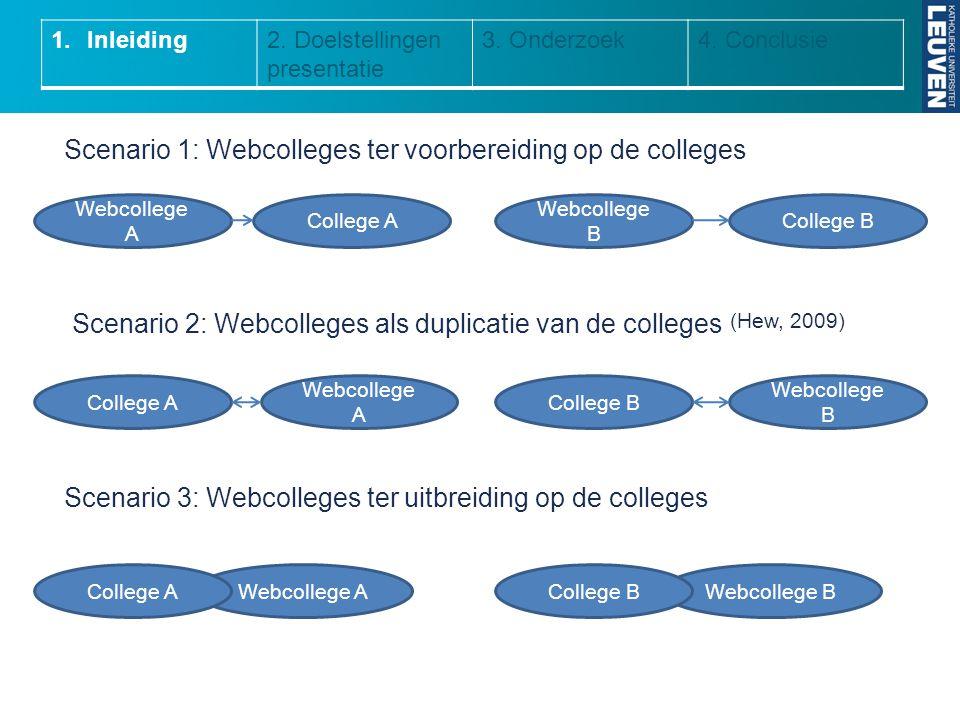 1.Inleiding2. Doelstellingen presentatie 3. Onderzoek4. Conclusie Scenario 1: Webcolleges ter voorbereiding op de colleges Scenario 2: Webcolleges als