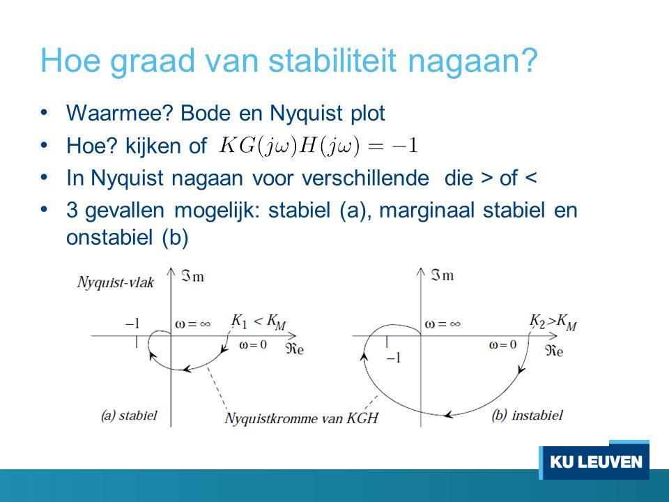Hoe graad van stabiliteit nagaan.Waarmee. Bode en Nyquist plot Hoe.