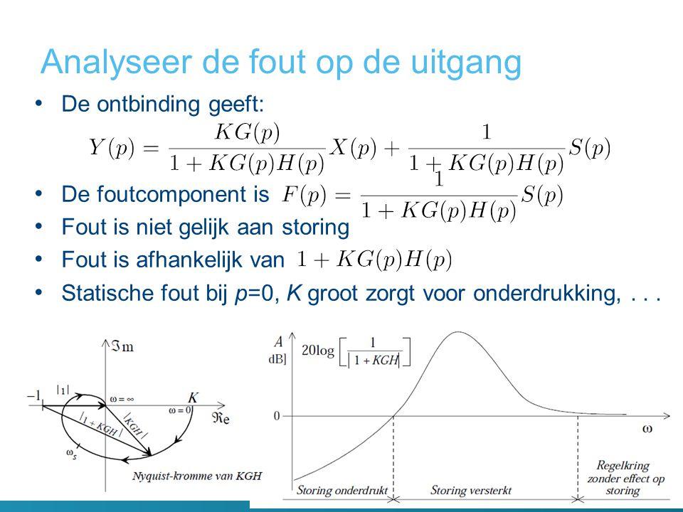 Analyseer de fout op de uitgang De ontbinding geeft: De foutcomponent is Fout is niet gelijk aan storing Fout is afhankelijk van Statische fout bij p=0, K groot zorgt voor onderdrukking,...