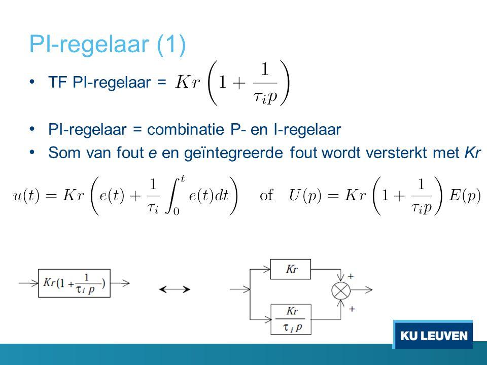 PI-regelaar (1) TF PI-regelaar = PI-regelaar = combinatie P- en I-regelaar Som van fout e en geïntegreerde fout wordt versterkt met Kr