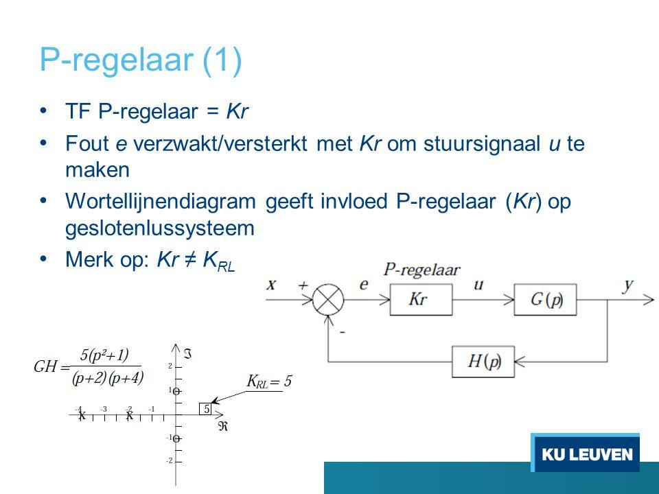 P-regelaar (1) TF P-regelaar = Kr Fout e verzwakt/versterkt met Kr om stuursignaal u te maken Wortellijnendiagram geeft invloed P-regelaar (Kr) op ges