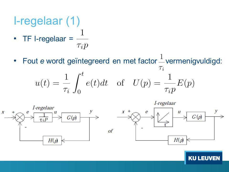 I-regelaar (1) TF I-regelaar = Fout e wordt geïntegreerd en met factor vermenigvuldigd: