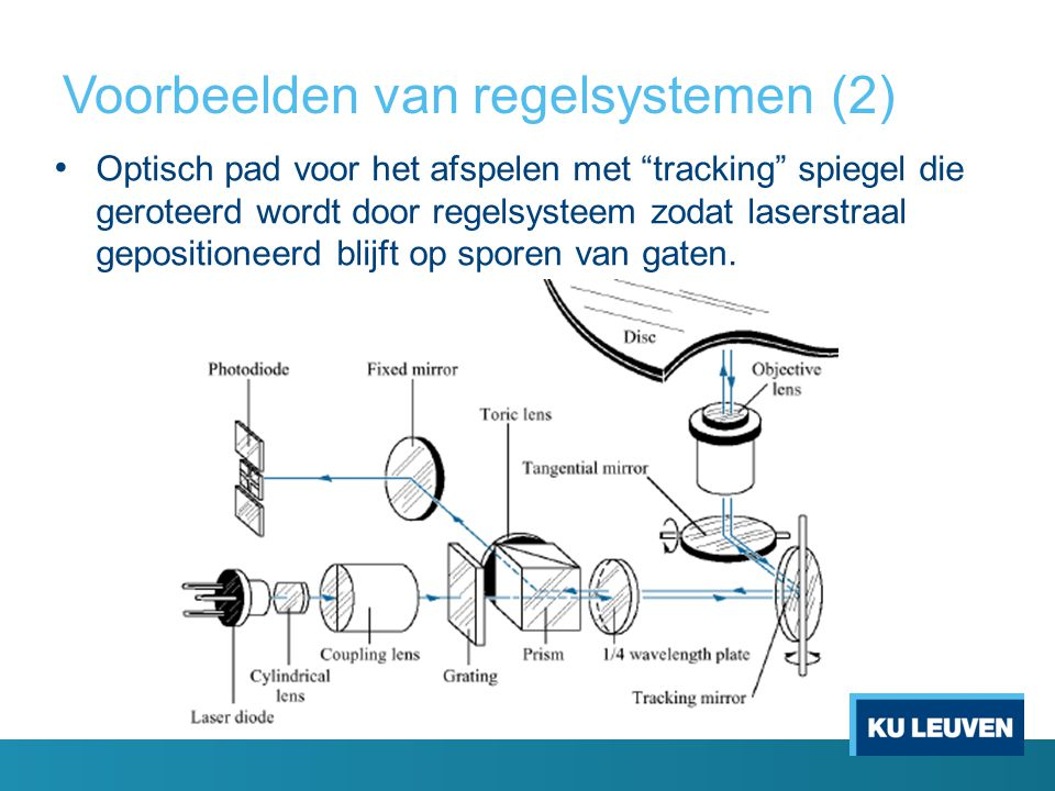 Voorbeelden van regelsystemen (2) Optisch pad voor het afspelen met tracking spiegel die geroteerd wordt door regelsysteem zodat laserstraal gepositioneerd blijft op sporen van gaten.