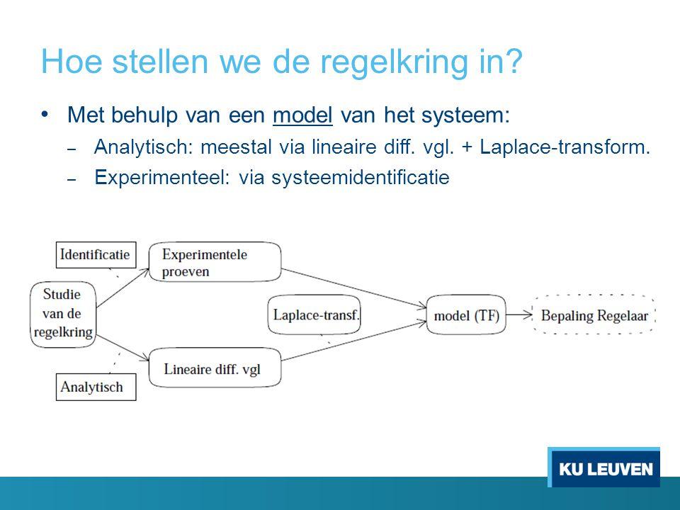 Hoe stellen we de regelkring in? Met behulp van een model van het systeem: – Analytisch: meestal via lineaire diff. vgl. + Laplace-transform. – Experi