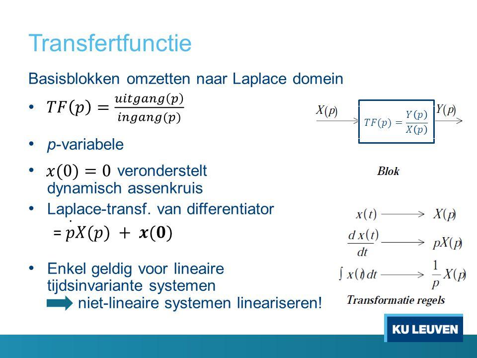 Transfertfunctie Basisblokken omzetten naar Laplace domein p-variabele veronderstelt dynamisch assenkruis Laplace-transf. van differentiator Enkel gel
