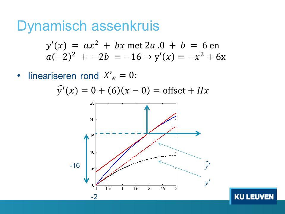 Dynamisch assenkruis -16 -2 lineariseren rond