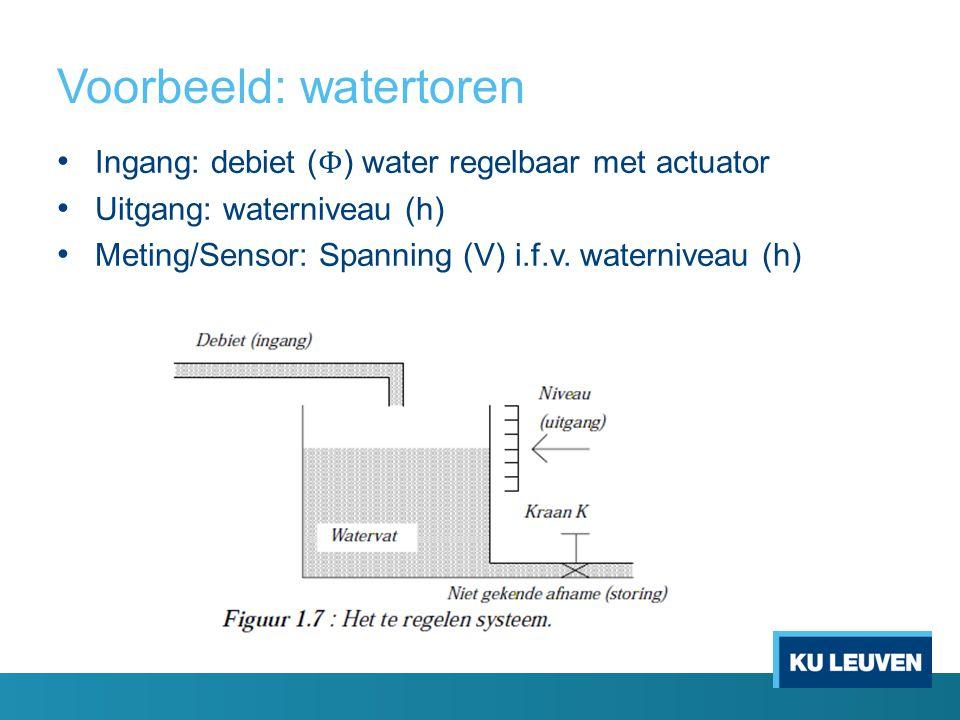 Voorbeeld: watertoren