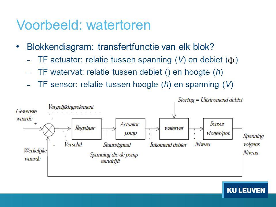 Blokkendiagram: transfertfunctie van elk blok? – TF actuator: relatie tussen spanning (V) en debiet ( ) – TF watervat: relatie tussen debiet () en hoo