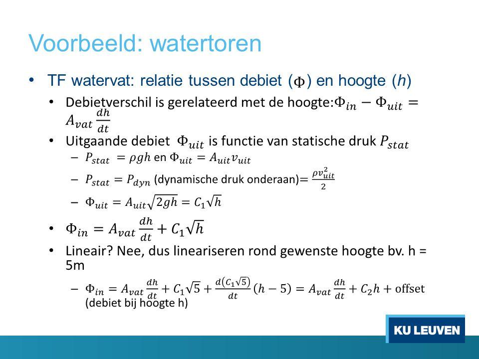 TF watervat: relatie tussen debiet ( ) en hoogte (h) Voorbeeld: watertoren