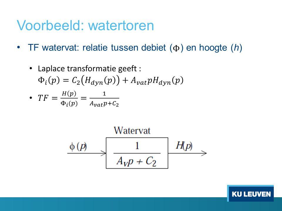 Voorbeeld: watertoren TF watervat: relatie tussen debiet ( ) en hoogte (h)
