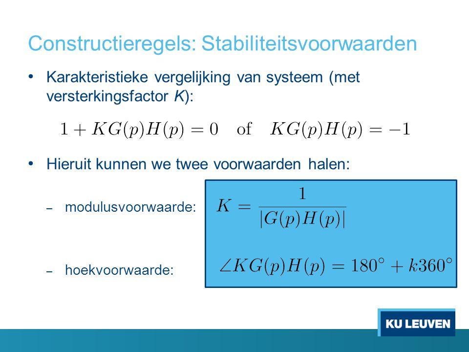Constructieregels: Stabiliteitsvoorwaarden Karakteristieke vergelijking van systeem (met versterkingsfactor K): Hieruit kunnen we twee voorwaarden halen: – modulusvoorwaarde: – hoekvoorwaarde: