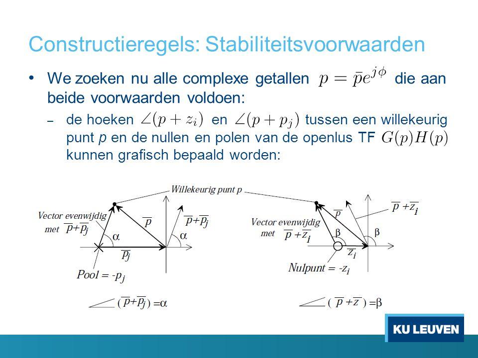We zoeken nu alle complexe getallen die aan beide voorwaarden voldoen: – de hoeken en tussen een willekeurig punt p en de nullen en polen van de openlus TF kunnen grafisch bepaald worden: Constructieregels: Stabiliteitsvoorwaarden