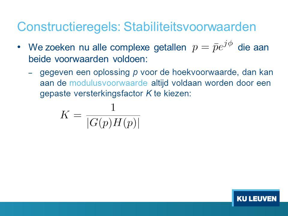 We zoeken nu alle complexe getallen die aan beide voorwaarden voldoen: – gegeven een oplossing p voor de hoekvoorwaarde, dan kan aan de modulusvoorwaarde altijd voldaan worden door een gepaste versterkingsfactor K te kiezen: Constructieregels: Stabiliteitsvoorwaarden