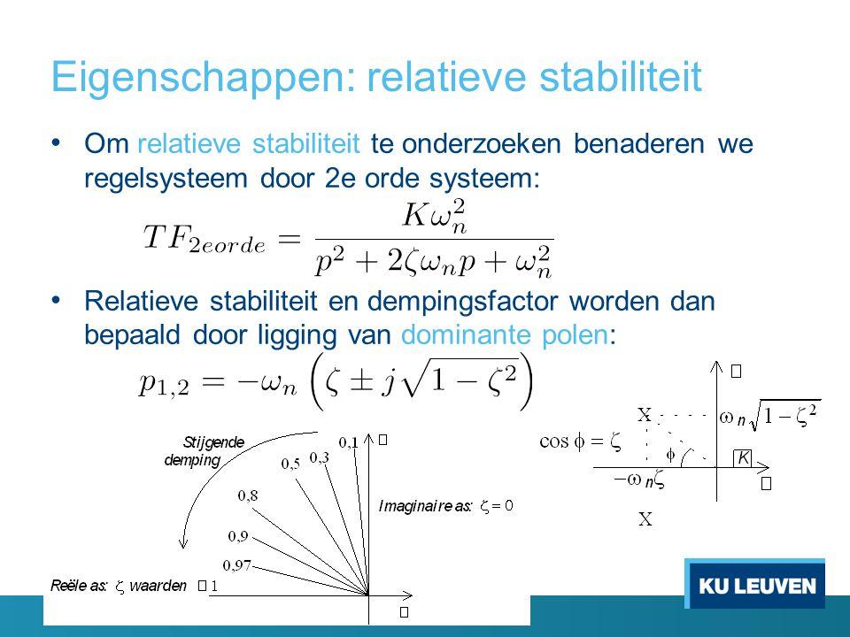 Eigenschappen: relatieve stabiliteit Om relatieve stabiliteit te onderzoeken benaderen we regelsysteem door 2e orde systeem: Relatieve stabiliteit en dempingsfactor worden dan bepaald door ligging van dominante polen: