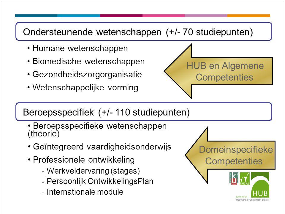 Humane wetenschappen Biomedische wetenschappen Gezondheidszorgorganisatie Wetenschappelijke vorming Beroepsspecifieke wetenschappen (theorie) Geïntegreerd vaardigheidsonderwijs Professionele ontwikkeling - Werkveldervaring (stages) - Persoonlijk OntwikkelingsPlan - Internationale module Domeinspecifieke Competenties HUB en Algemene Competenties Ondersteunende wetenschappen (+/- 70 studiepunten)Beroepsspecifiek (+/- 110 studiepunten)