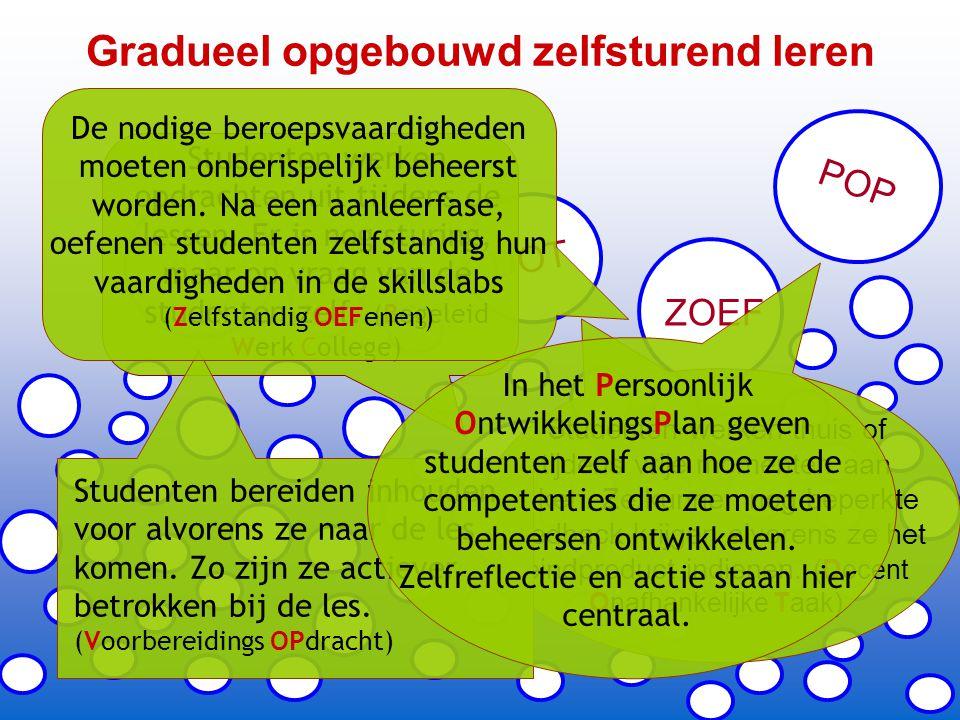 VOP DOT ZOEF POP BWC Gradueel opgebouwd zelfsturend leren Studenten werken opdrachten uit tijdens de lessen.