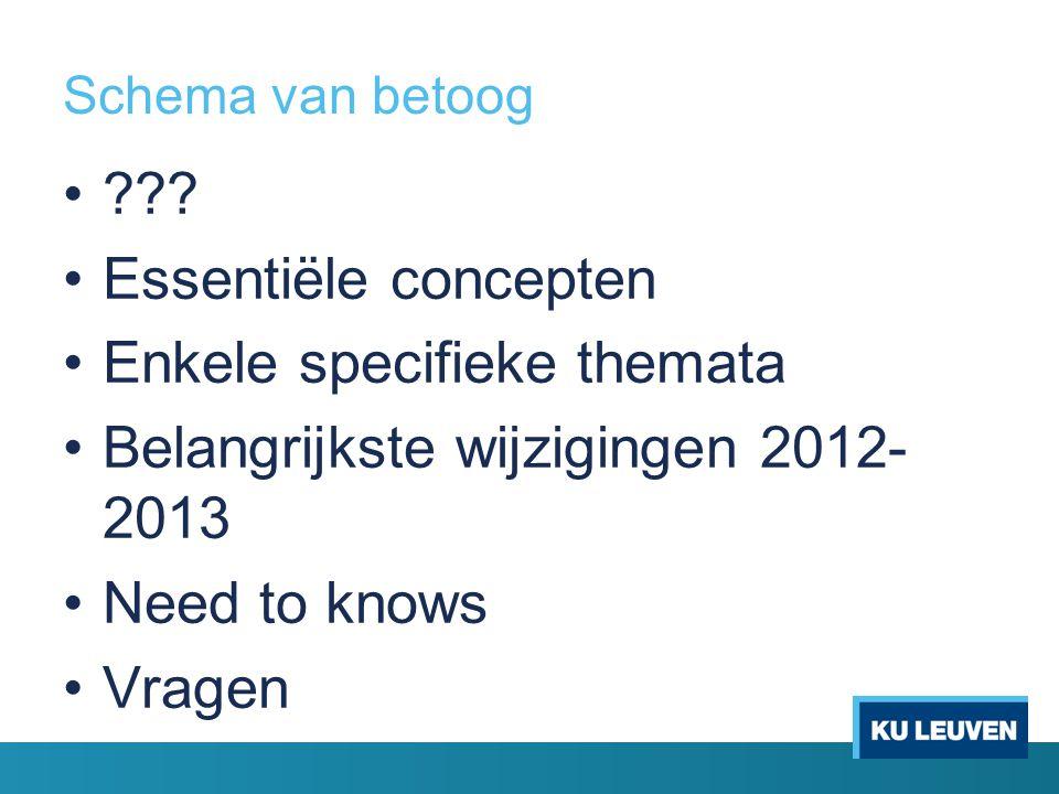 Schema van betoog ??? Essentiële concepten Enkele specifieke themata Belangrijkste wijzigingen 2012- 2013 Need to knows Vragen