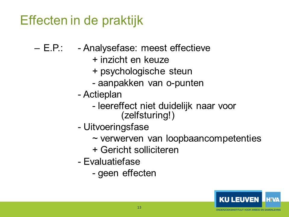 Effecten in de praktijk –E.P.: - Analysefase: meest effectieve + inzicht en keuze + psychologische steun - aanpakken van o-punten - Actieplan - leereffect niet duidelijk naar voor (zelfsturing!) - Uitvoeringsfase ~ verwerven van loopbaancompetenties + Gericht solliciteren - Evaluatiefase - geen effecten 13