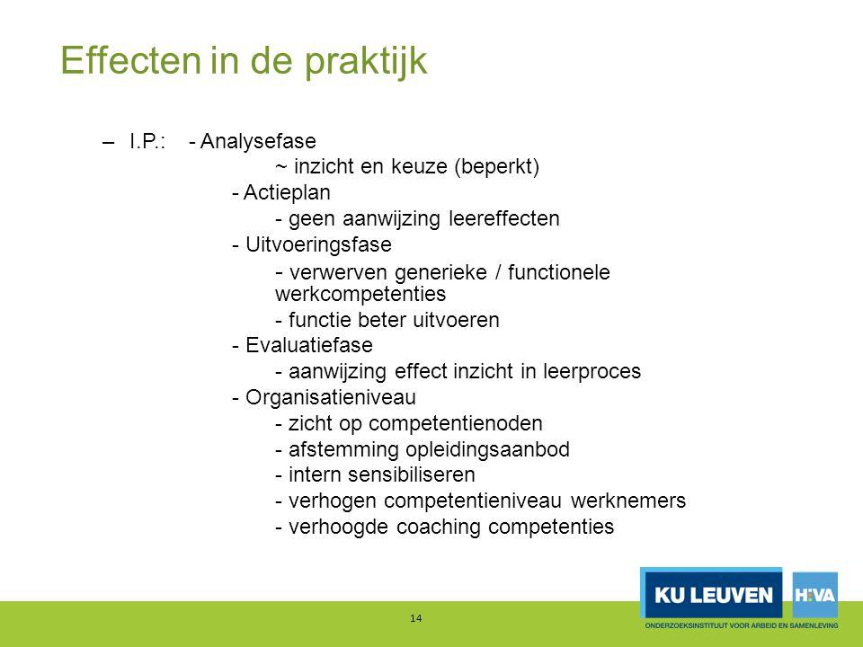 Effecten in de praktijk –I.P.: - Analysefase ~ inzicht en keuze (beperkt) - Actieplan - geen aanwijzing leereffecten - Uitvoeringsfase - verwerven generieke / functionele werkcompetenties - functie beter uitvoeren - Evaluatiefase - aanwijzing effect inzicht in leerproces - Organisatieniveau - zicht op competentienoden - afstemming opleidingsaanbod - intern sensibiliseren - verhogen competentieniveau werknemers - verhoogde coaching competenties 14