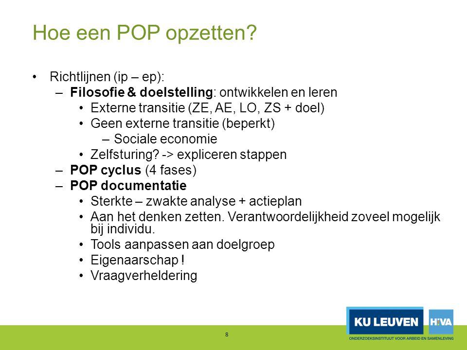 Hoe een POP opzetten.Ondersteuning. –ICT – workshop – persoonlijk – combinatie.