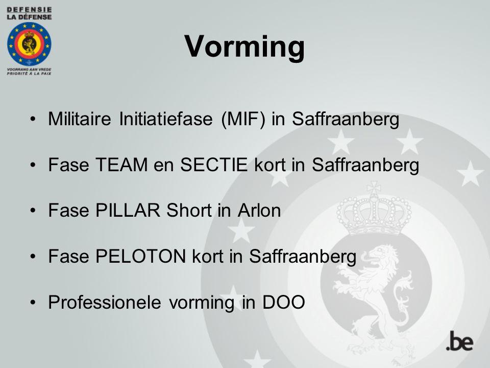 Vorming Militaire Initiatiefase (MIF) in Saffraanberg Fase TEAM en SECTIE kort in Saffraanberg Fase PILLAR Short in Arlon Fase PELOTON kort in Saffraa
