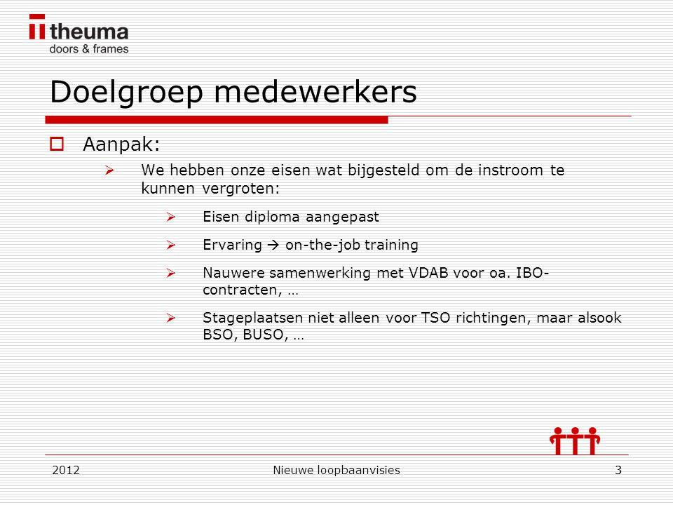  Aanpak:  We hebben onze eisen wat bijgesteld om de instroom te kunnen vergroten:  Eisen diploma aangepast  Ervaring  on-the-job training  Nauwere samenwerking met VDAB voor oa.