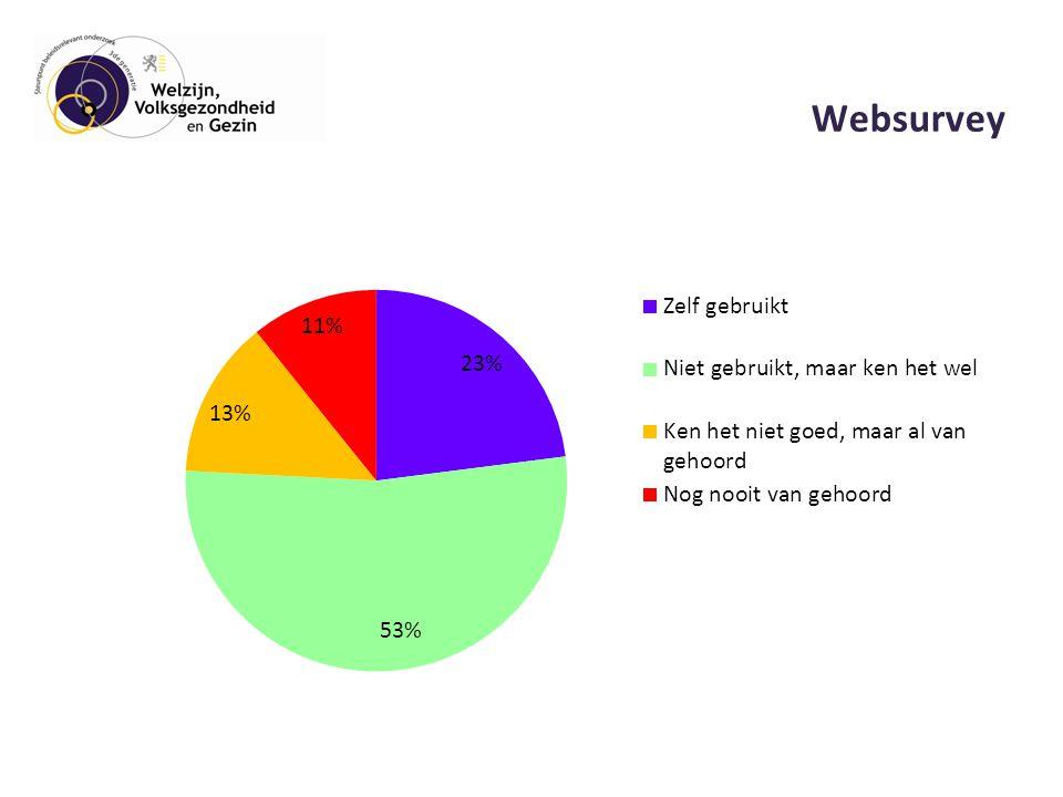 Websurvey