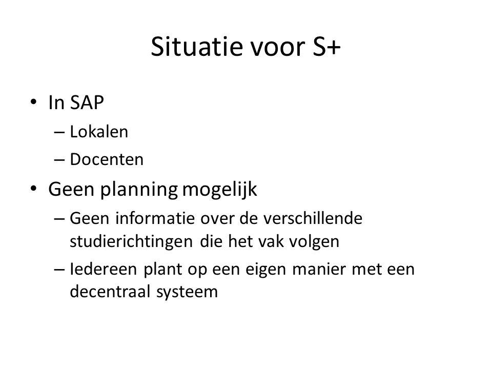 Situatie voor S+ In SAP – Lokalen – Docenten Geen planning mogelijk – Geen informatie over de verschillende studierichtingen die het vak volgen – Iedereen plant op een eigen manier met een decentraal systeem