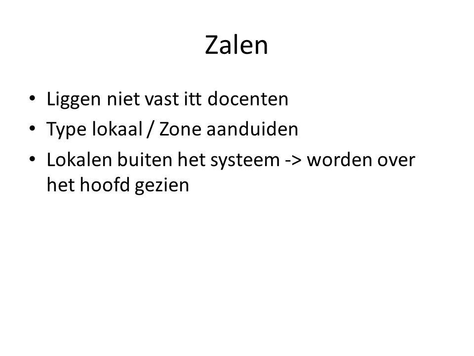 Zalen Liggen niet vast itt docenten Type lokaal / Zone aanduiden Lokalen buiten het systeem -> worden over het hoofd gezien
