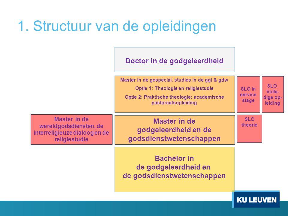 1. Structuur van de opleidingen Master in de gespecial.