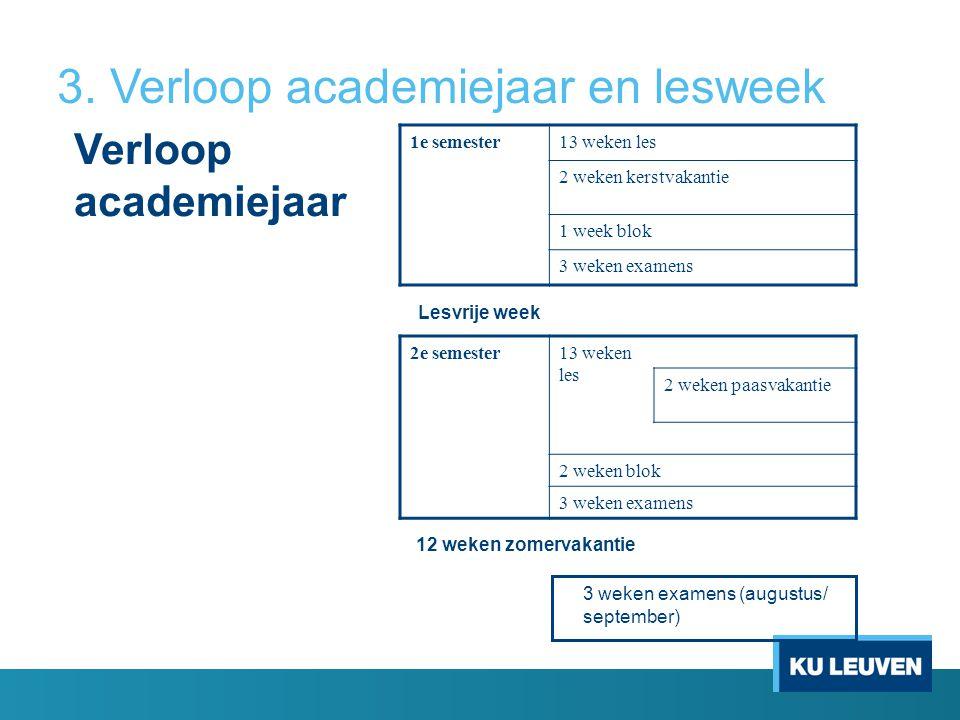 8. Studietrajectbegeleiding Informatie Leerprocesbegeleiding Ombudsdienst Gesprek