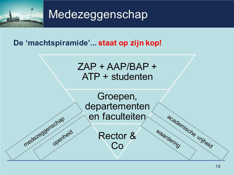 Medezeggenschap De 'machtspiramide'... staat op zijn kop! ZAP + AAP/BAP + ATP + studenten Groepen, departementen en faculteiten Rector & Co medezeggen