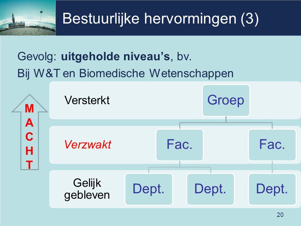 Bestuurlijke hervormingen (3) Gevolg: uitgeholde niveau's, bv. Bij W&T en Biomedische Wetenschappen Gelijk gebleven Verzwakt Versterkt GroepFac.Dept.