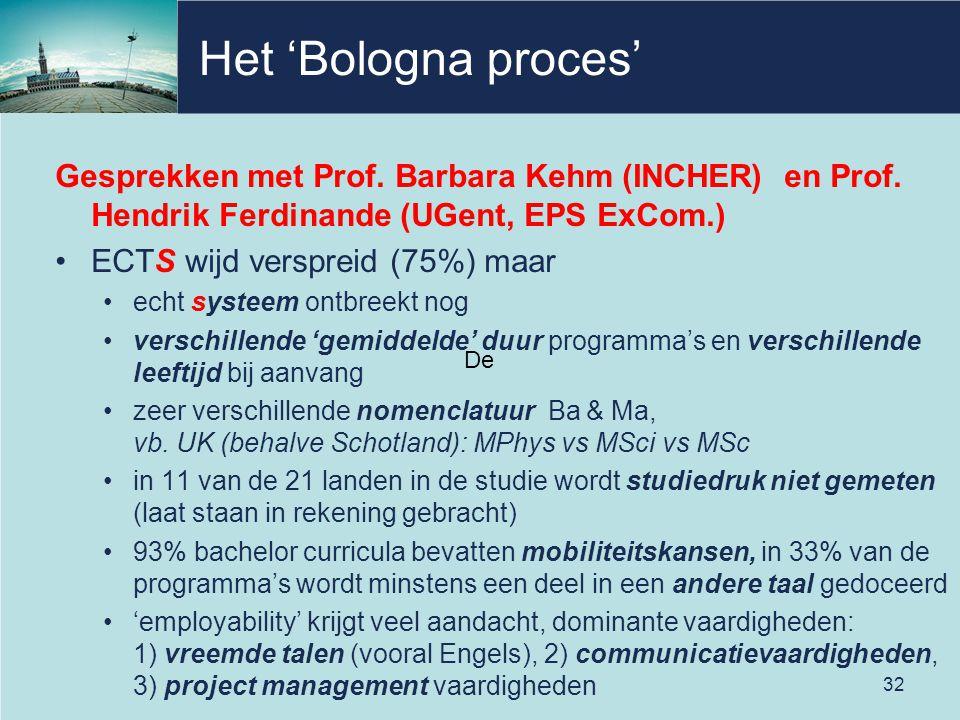 Het 'Bologna proces' 32 Gesprekken met Prof. Barbara Kehm (INCHER) en Prof. Hendrik Ferdinande (UGent, EPS ExCom.) ECTS wijd verspreid (75%) maar echt