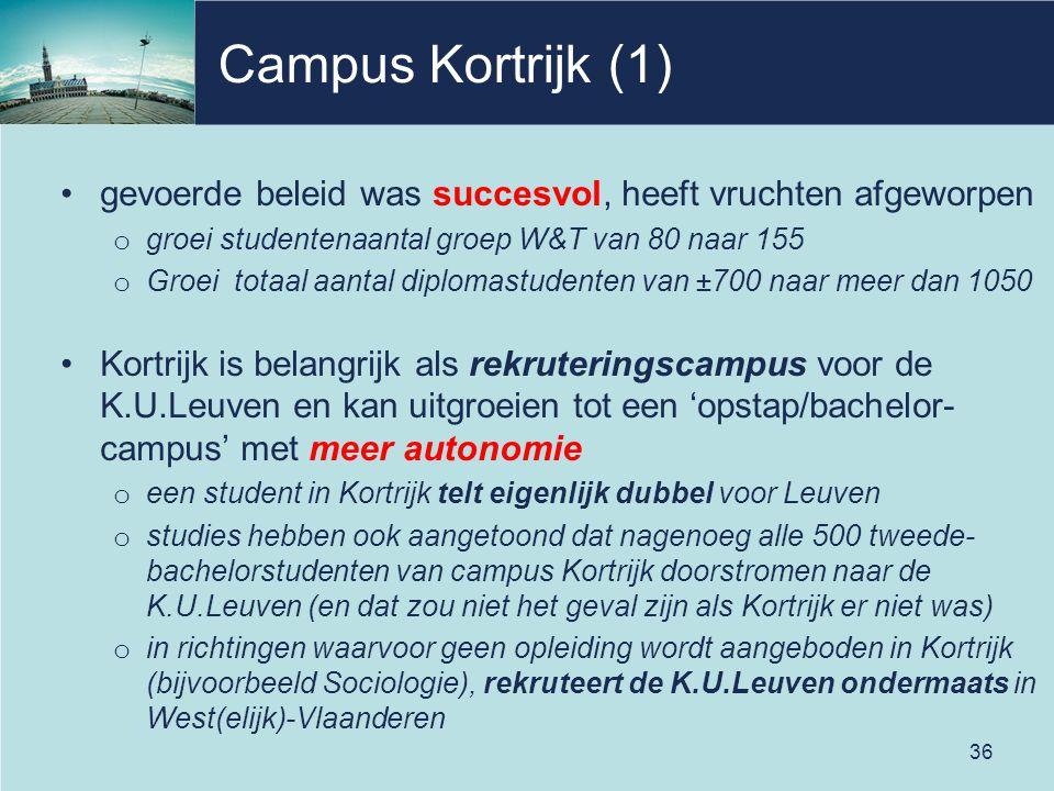 Campus Kortrijk (1) gevoerde beleid was succesvol, heeft vruchten afgeworpen o groei studentenaantal groep W&T van 80 naar 155 o Groei totaal aantal diplomastudenten van ±700 naar meer dan 1050 Kortrijk is belangrijk als rekruteringscampus voor de K.U.Leuven en kan uitgroeien tot een 'opstap/bachelor- campus' met meer autonomie o een student in Kortrijk telt eigenlijk dubbel voor Leuven o studies hebben ook aangetoond dat nagenoeg alle 500 tweede- bachelorstudenten van campus Kortrijk doorstromen naar de K.U.Leuven (en dat zou niet het geval zijn als Kortrijk er niet was) o in richtingen waarvoor geen opleiding wordt aangeboden in Kortrijk (bijvoorbeeld Sociologie), rekruteert de K.U.Leuven ondermaats in West(elijk)-Vlaanderen 36