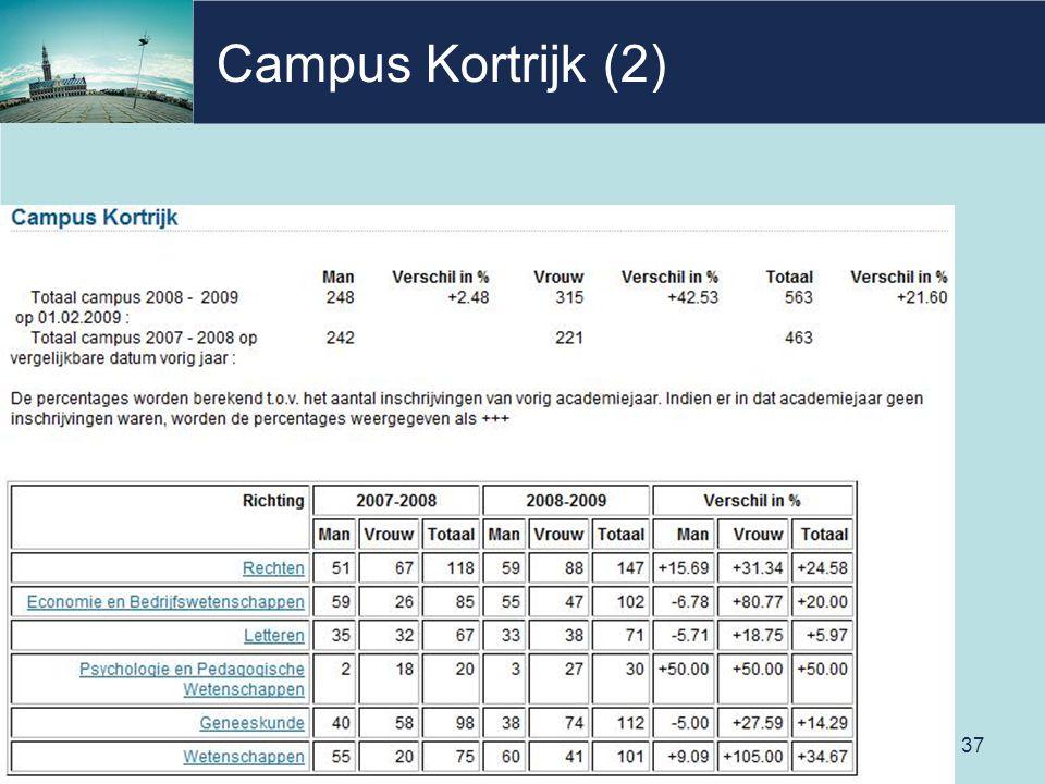 Campus Kortrijk (2) 37