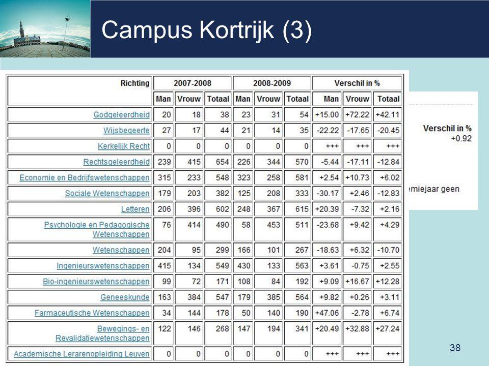 Campus Kortrijk (3) 38