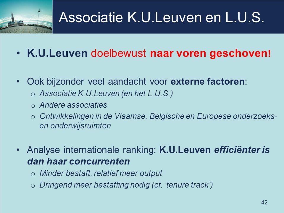 Associatie K.U.Leuven en L.U.S. K.U.Leuven doelbewust naar voren geschoven ! Ook bijzonder veel aandacht voor externe factoren: o Associatie K.U.Leuve