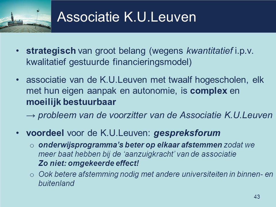 Associatie K.U.Leuven strategisch van groot belang (wegens kwantitatief i.p.v. kwalitatief gestuurde financieringsmodel) associatie van de K.U.Leuven