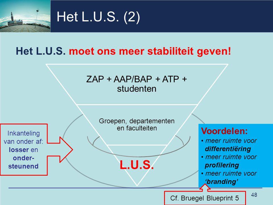 ZAP + AAP/BAP + ATP + studenten Groepen, departementen en faculteiten L.U.S. Het L.U.S. (2) Het L.U.S. moet ons meer stabiliteit geven! 48 Inkanteling