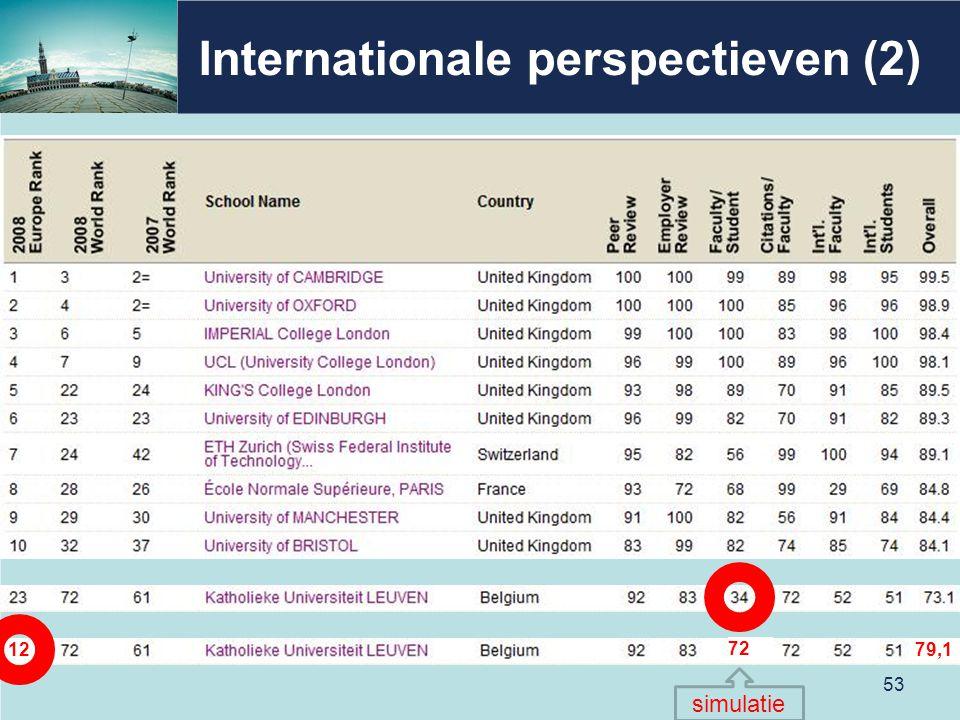 Internationale perspectieven (2) 53 72 79,112 simulatie