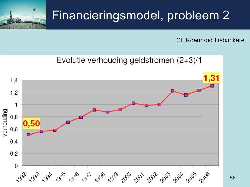 Financieringsmodel, probleem 2 56 Cf. Koenraad Debackere