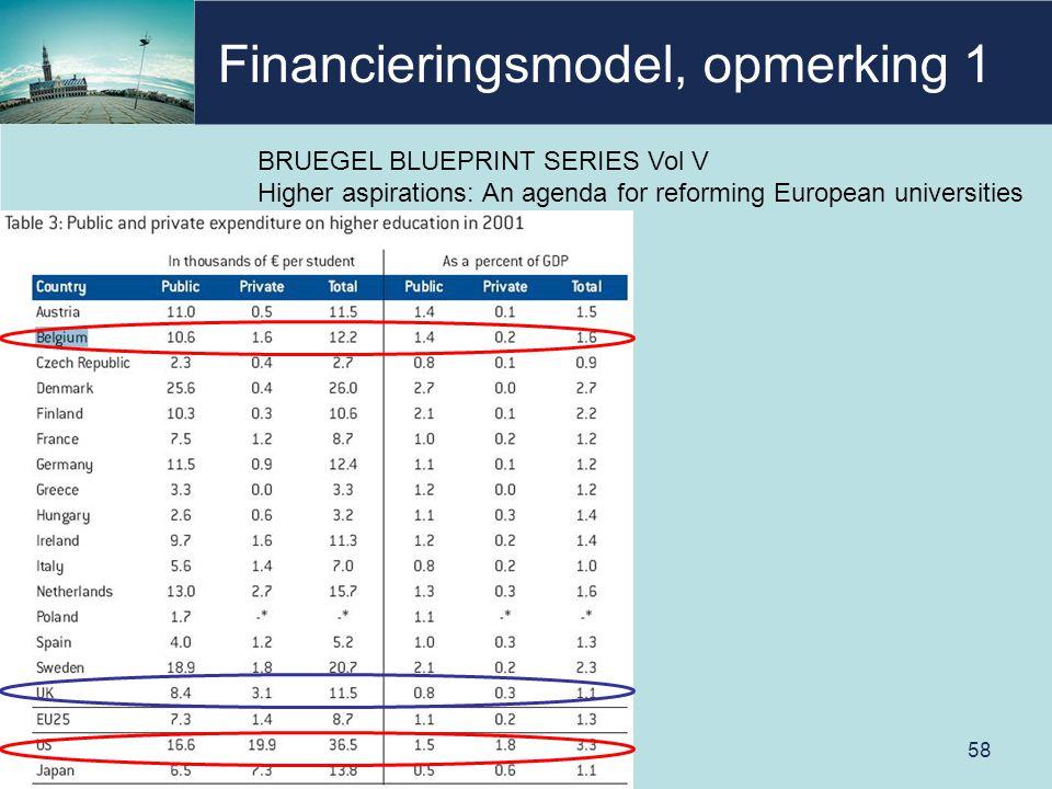 Financieringsmodel, opmerking 1 58 BRUEGEL BLUEPRINT SERIES Vol V Higher aspirations: An agenda for reforming European universities